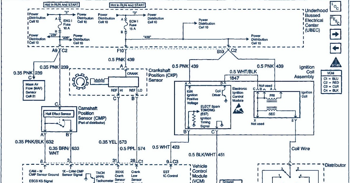service owner manual : 1998 Gmc Jimmy Wiring Diagram