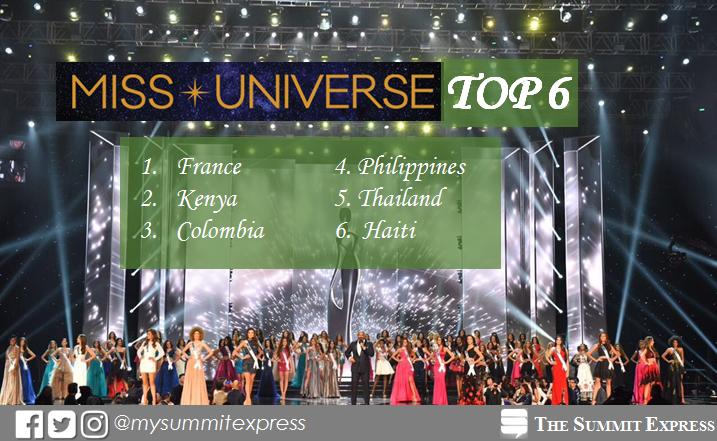 Top 6 Philippines