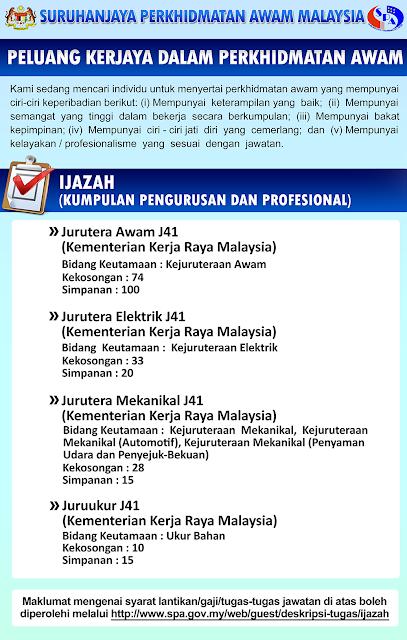 Permohonan Jawatan Kosong Kementerian Kerja Raya Malaysia 2018