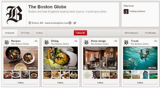 Is Your Business Inspiring the Market Through Pinterest?