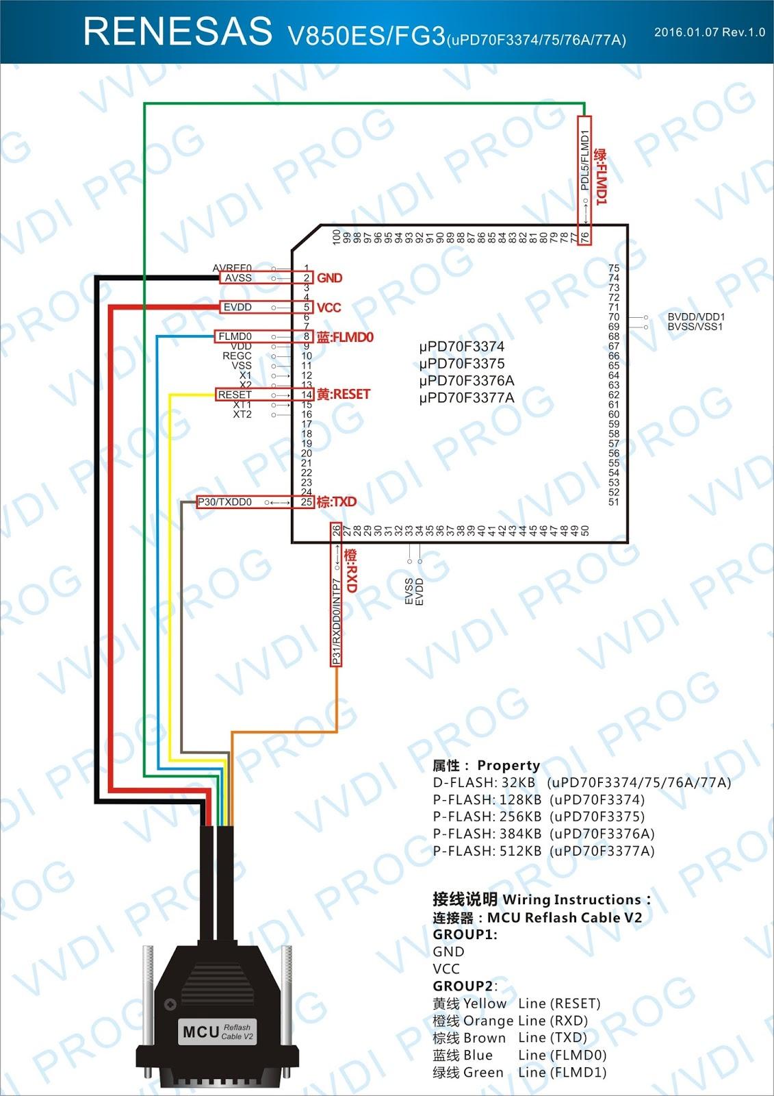 VVDI Prog 4.4.0 Wiring Instruction   OBD2 vehicle diagnostics