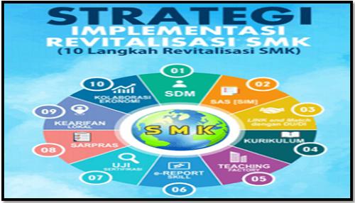Buku Strategi Implementasi Revitalisasi Sekolah SMK Tahun 2017/2018
