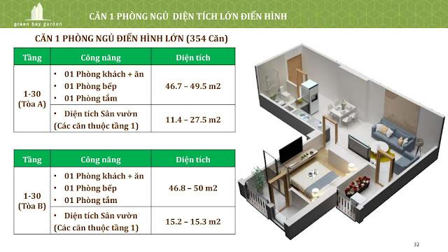 Thiết kế căn 01 phòng ngủ lớn (loại điển hình)