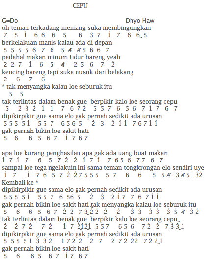 Not Angka Pianika Lagu Dhyo Haw - CEPU