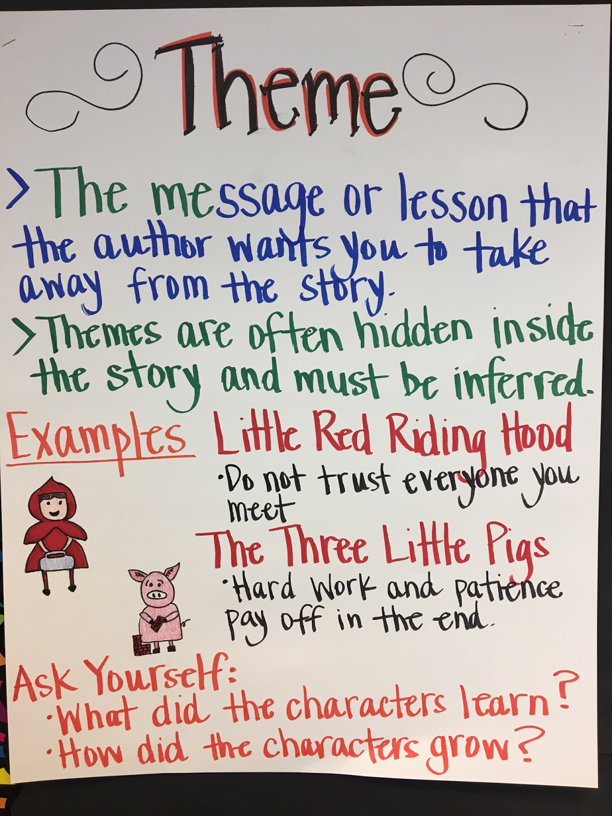 Mrs Trujillo S 4th Grade Reading Skills Anchor Charts