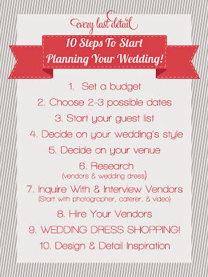 What Every Bride Needs to Know Before Planning Her Wedding