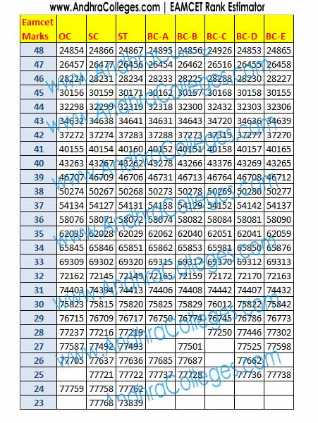 Affairs pdf sakshi education current 2016