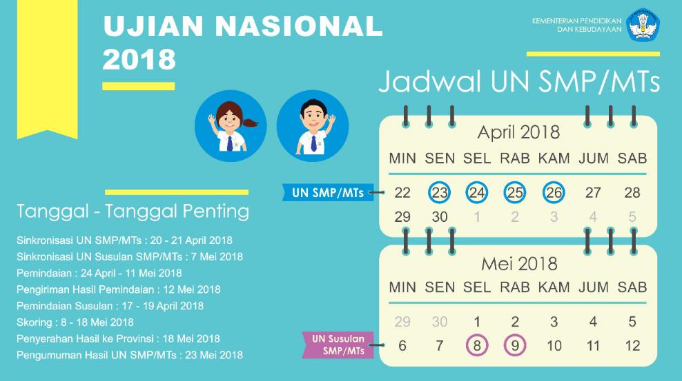 Jadwal Ujian Nasional (UN) 2018 Resmi SMP/MTs, SMA/MA, SMK ...