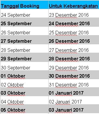 Jadwal Pemesanan Tiket Kereta Api Desember 2016