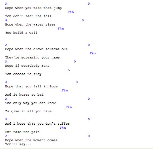 Guitar guitar chords riptide : Guitar : guitar chords riptide Guitar Chords Riptide as well as ...