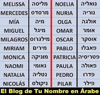 Nombres en Hebreo MIGUEL MONICA NATALIA NICOLAS