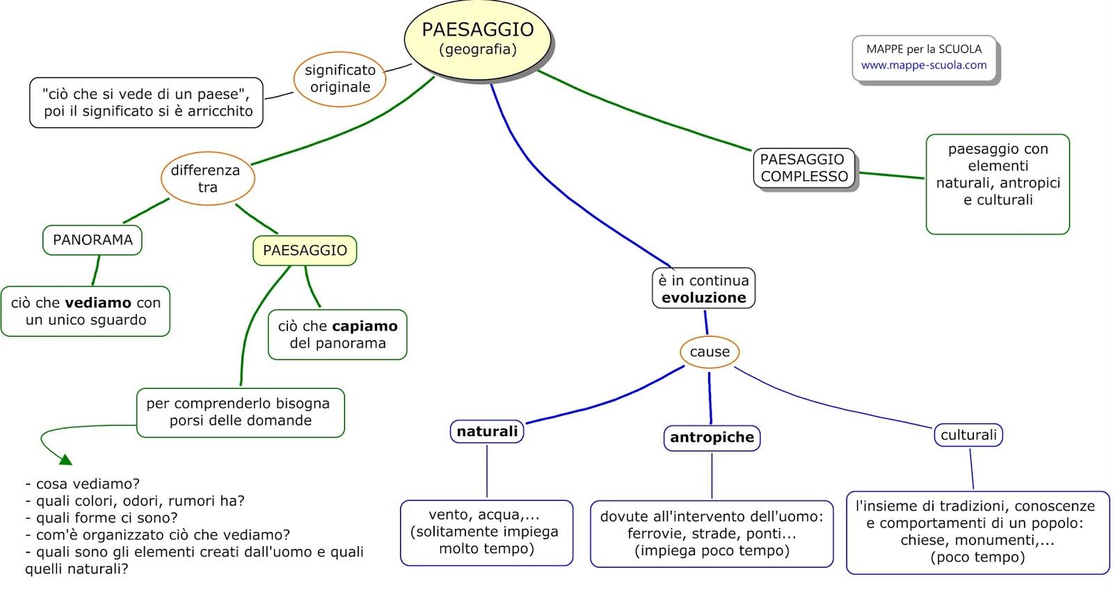 MAPPE per la SCUOLA Saper leggere il PAESAGGIO