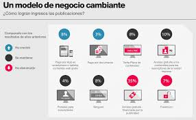 Estudio sobre Periodismo Digital 2013 3