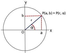 koordinat-kutub-dalam-trigonometri