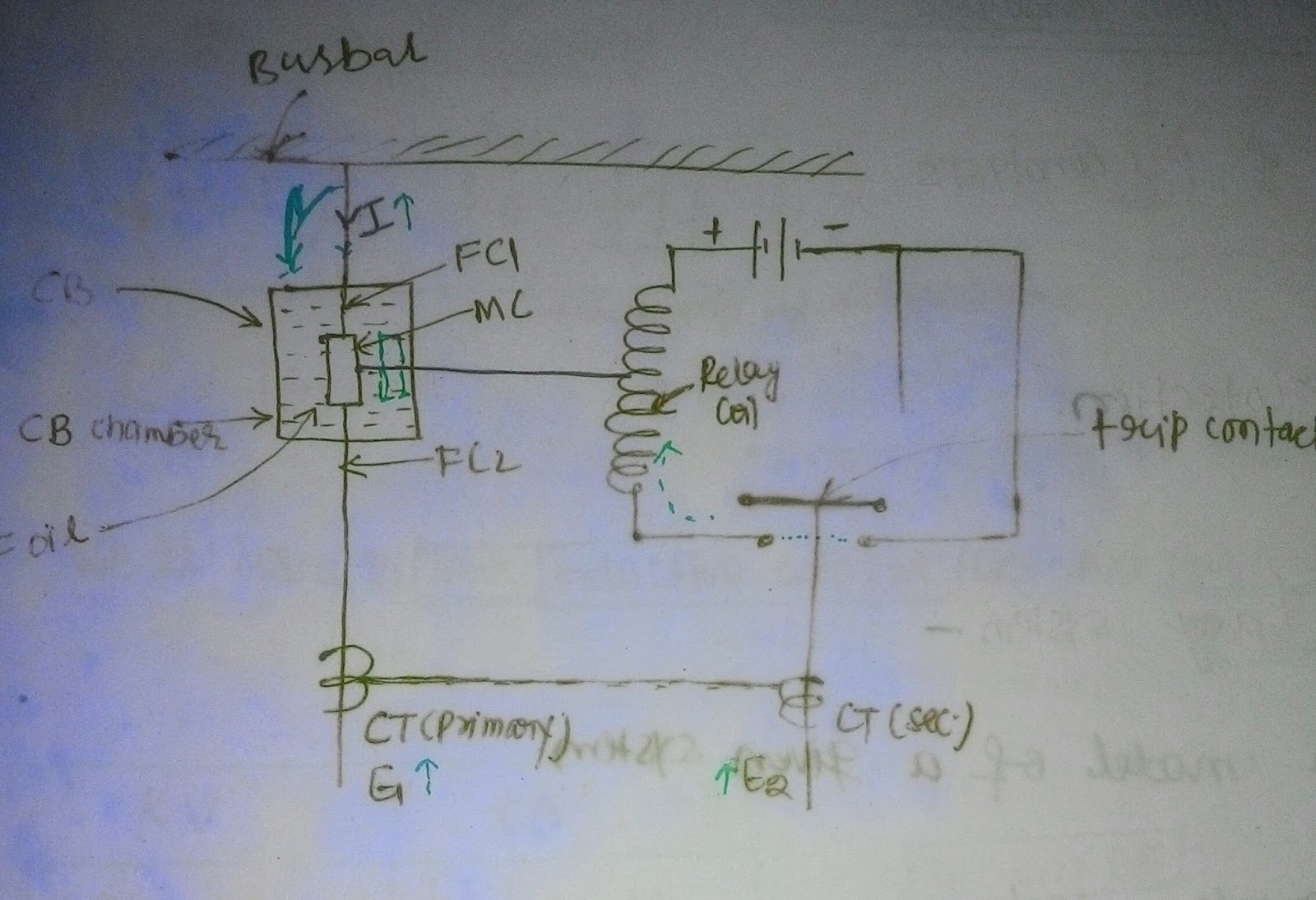 Working Principle Of Relay Power System Circuit Explanation Switch Diagram And Operation Electrical Relays