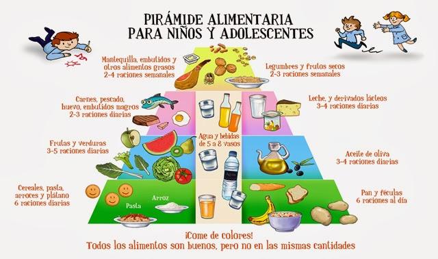 Raciones diarias niños, alimentacion saludable en niños