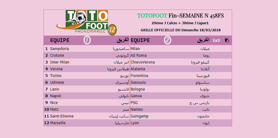 PRONOSTIC TOTOFOOT Fin-SEMAINE N 458FS