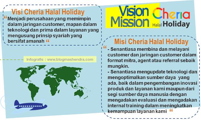 Visi dan Misi Cheria Halal Holiday - Blog Mas Hendra
