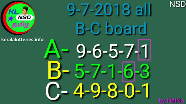 Win Win W-468 abc board numbers by  Raja Naina on 09-07-2018 kerala lottery predictions in keralalotteries.info