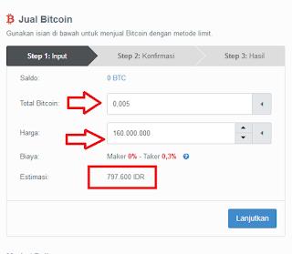 tips sukses trading bitcoin