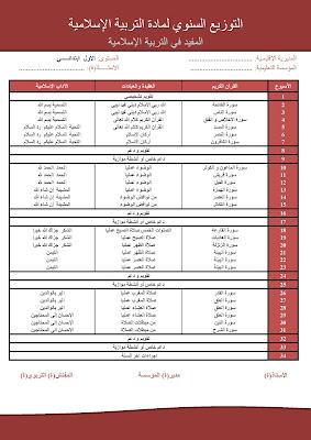 التوزيع السنوي المفيد في التربية الإسلامية المستوى الأول