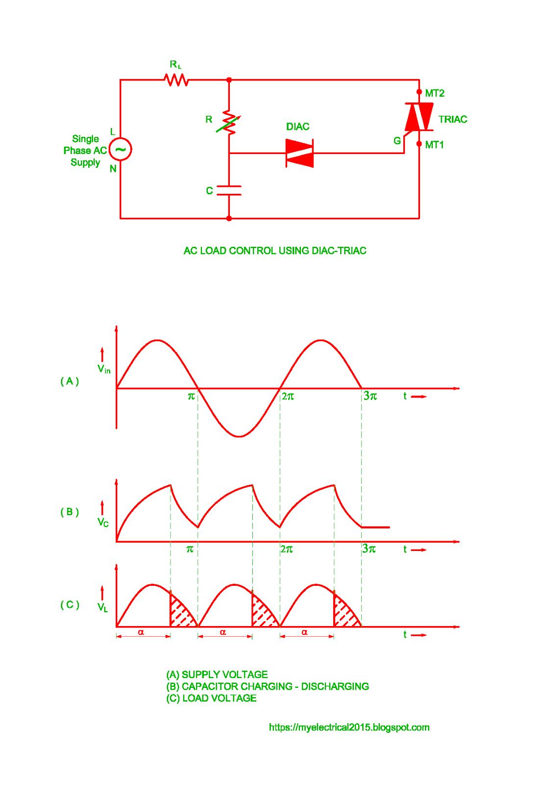 hight resolution of fan regulator circuit