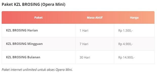 Paket Internet Unlimited KZL BROSING (Opera Mini) Axis Mei Terbaru 2019