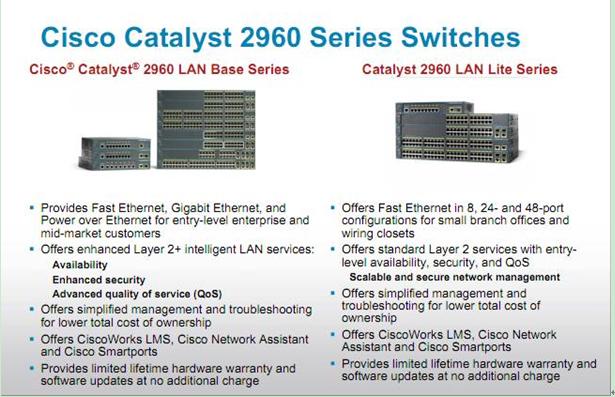 Cisco switch series list pdf