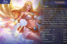 Guid Dan Build Item Hero Rafaela Mobile Legends Terbaru