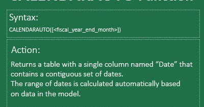 Raj Excel: Excel PowerPivot: CALENDARAUTO Function (DAX)