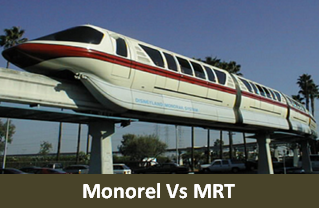 Apa itu MRT dan Monorel