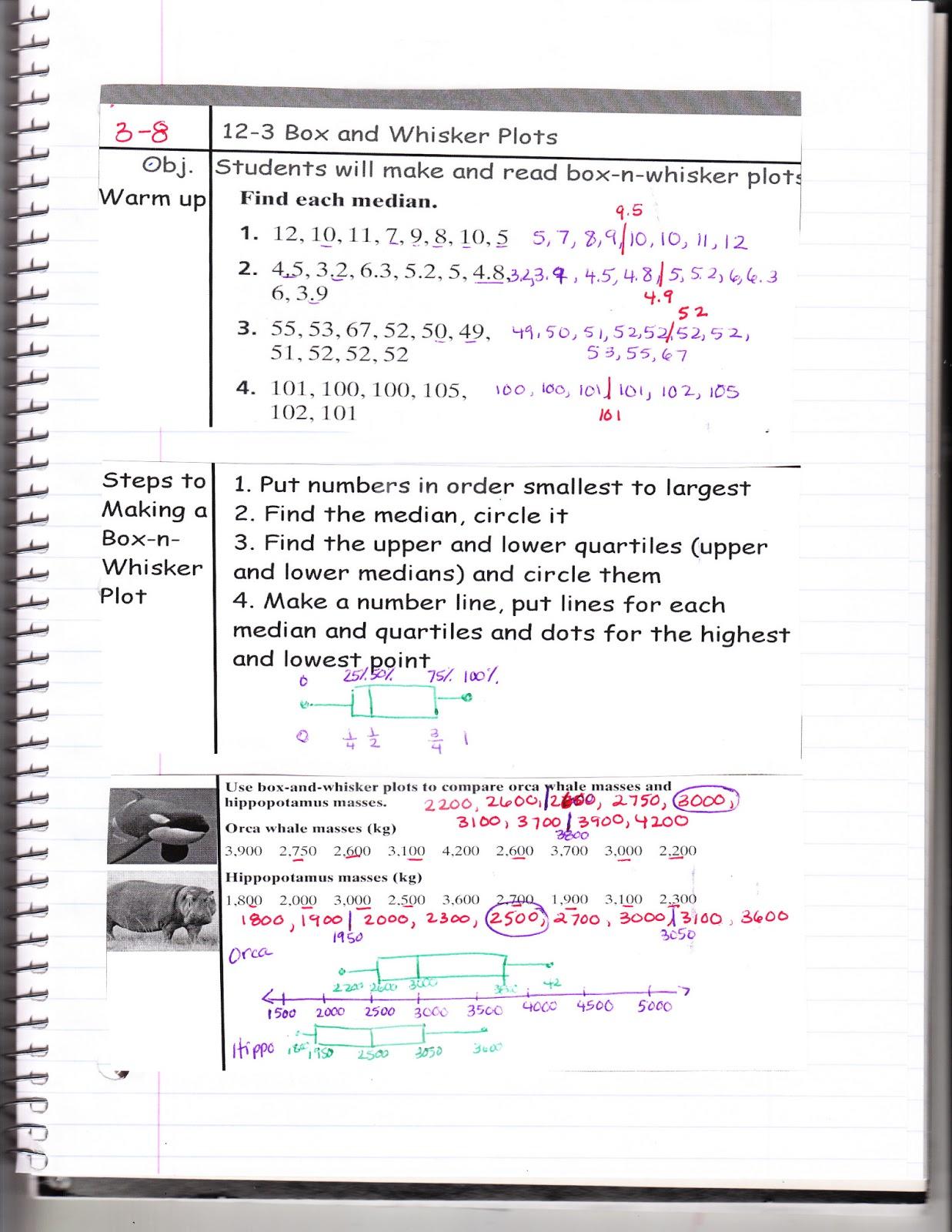 Ms Jean S Classroom Blog 12 3 Box N Whisker Plots