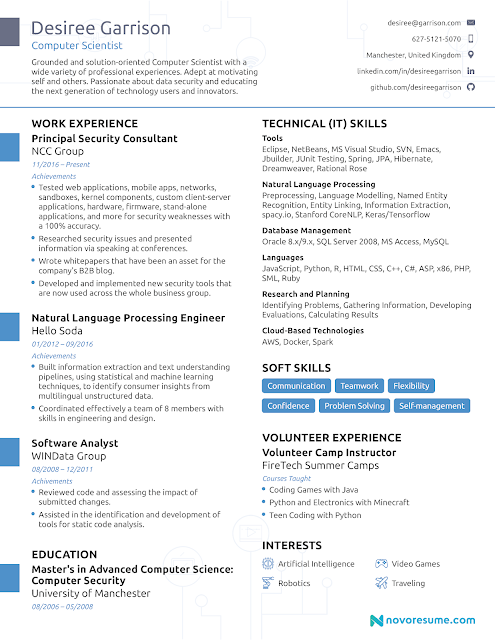 How To Create a Professional Resume? 7