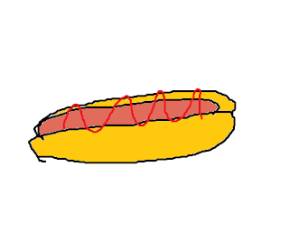 Resep Hot Dog Low Budget