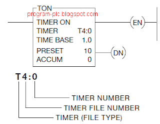 PLC Programming Timer