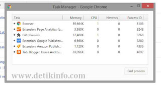 task manager browser Chrome