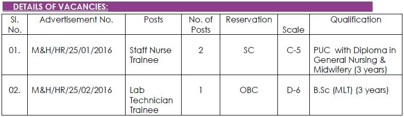 Hindustan Aeronautics Limited, www.hal-india.com, Recruitment 2016, vacancy advertisements, Staff Nurse, Lab Technician