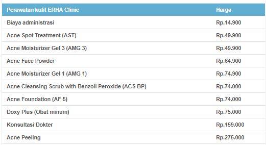 Daftar Harga Produk Erha Clinic Terbaru Perawatan Kulit Erha Skin Care