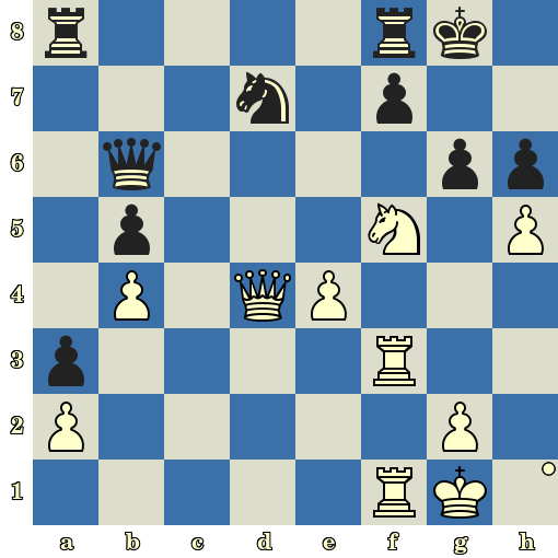 Quiz du jour sur les échecs : les Blancs jouent et matent en 3 coups