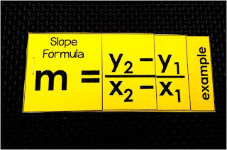 slope formula flippable for an algebra interactive notebook