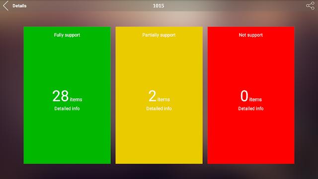 Análise WeTek Core Android Box 50