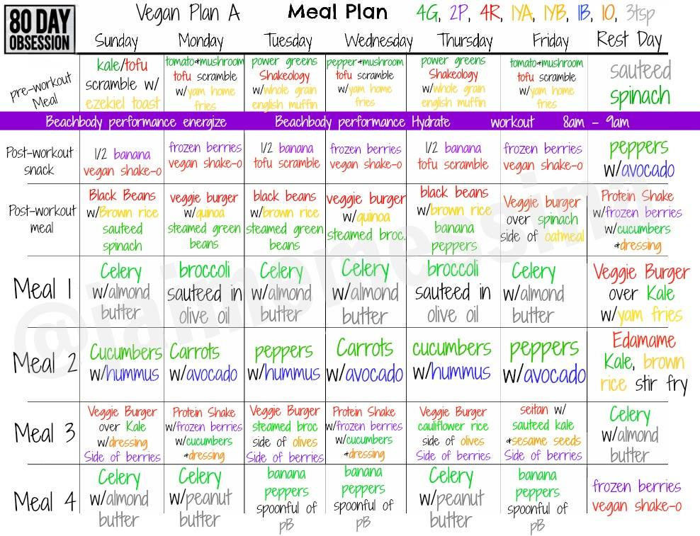 Beachbody 80 day obsession eating plan
