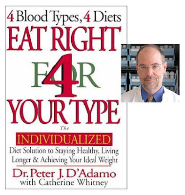 Pola Makan dan Cara Diet Golongan Darah O