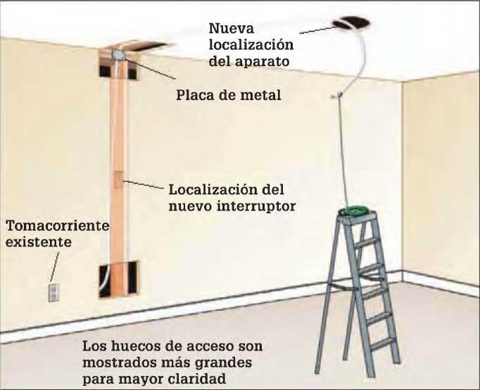 Instalaciones el ctricas residenciales 3 pasos para - Cable instalacion electrica ...