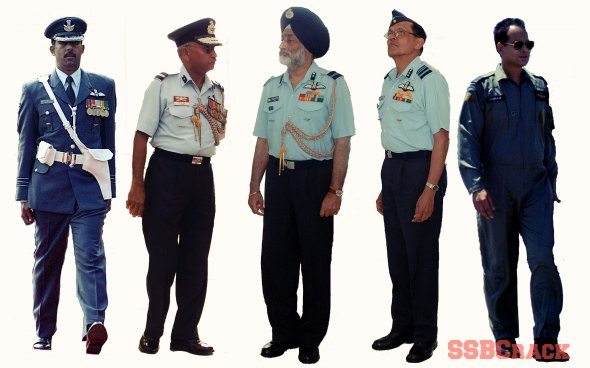 Indian Air Force Medical: Height And Weight Standards for Men and Women