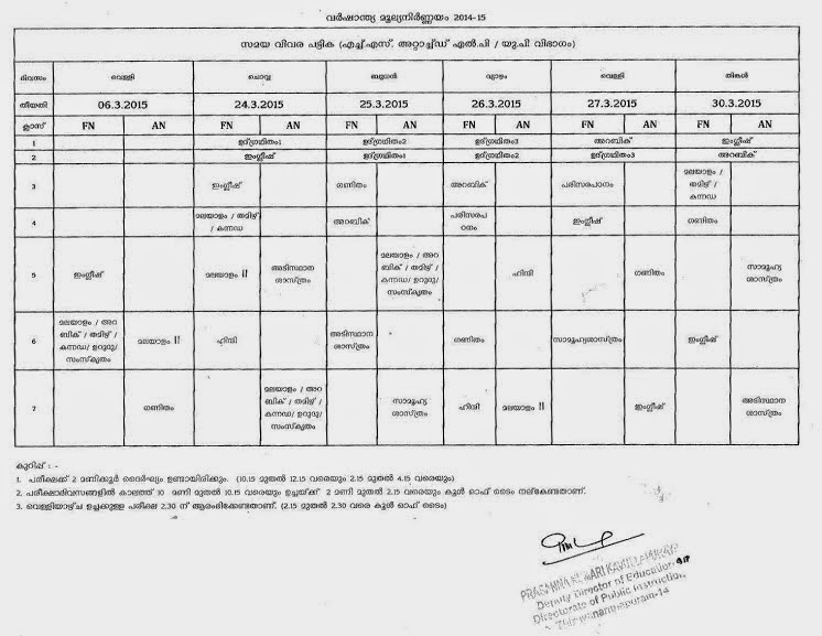 BRC PARAPPANANGADI: Annual Exam Time Table 2014-15
