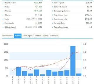 A simple guide to trading binary options in the u successfully