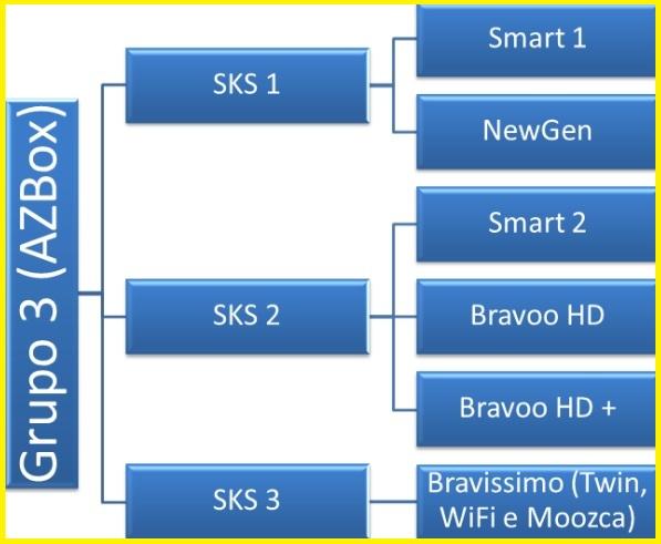 servidores para cada caja y dongle-http://3.bp.blogspot.com/-bV9SNOHOGIY/UJ2sdleVUyI/AAAAAAAABbU/qsAkegwq52g/s1600/Sem+t%C3%ADtulo3.jpg