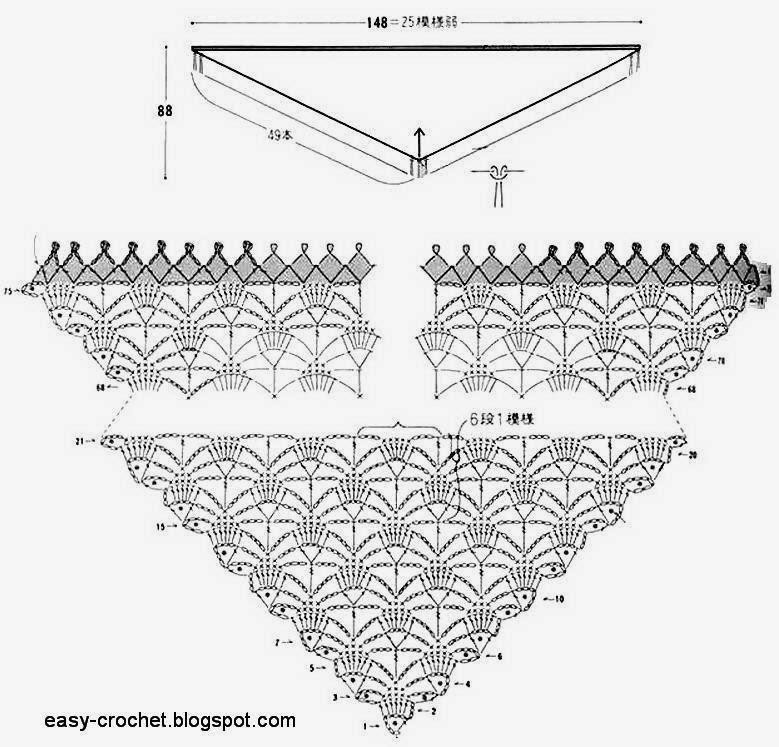 Stylish Easy Crochet: Crochet Pattern Of Shawl