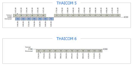 frequency plan satellite thaicom 5 and thaicom 6